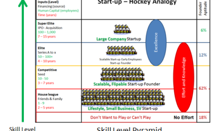 Revisiting the Hockey Analogy